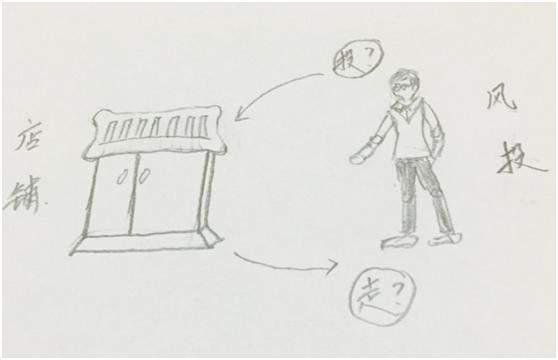淘宝运营: 淘宝店铺的自然流量如何被做爆的3大技巧