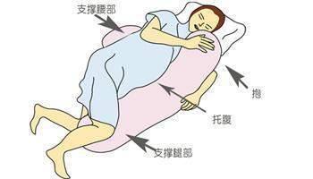 """这3种睡姿其实很""""伤胎"""", 孕妈要留心"""