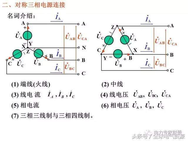 讲解三相电路
