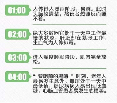 人体24小时使用说明书, 你是正确使用的吗?