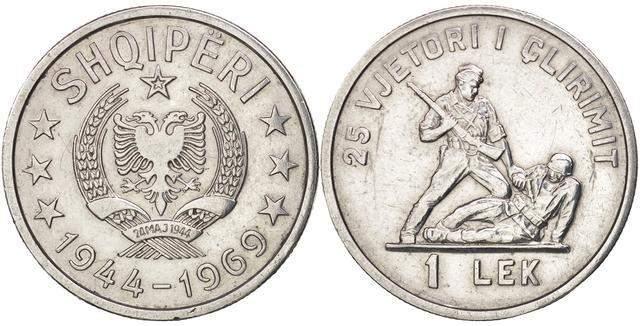 百亿援助换来白眼狼, 阿尔巴尼亚和他的钱币