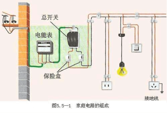 家庭水电安装电路的接线顺序你是否知道? 老电工手把手教你