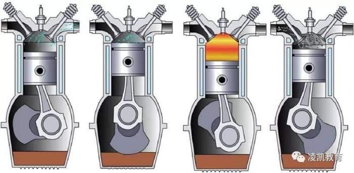 足球倍投方案汽车发动机技术1-发动机基本工作原理