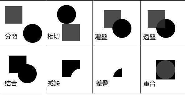 平面设计基础——平面构成