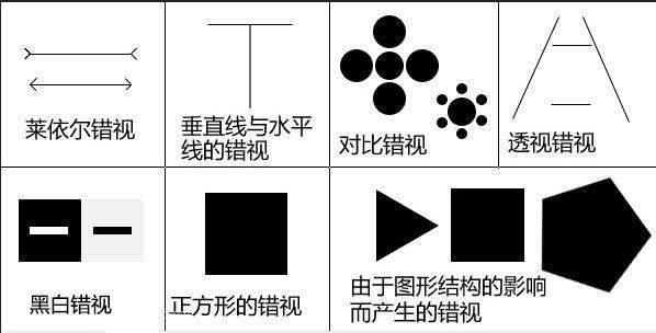 平面设计基础——平面构成图片