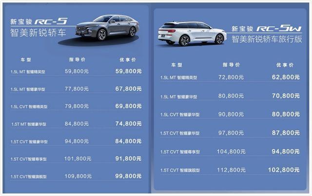 长城炮12月销量,长城汽车6月销量