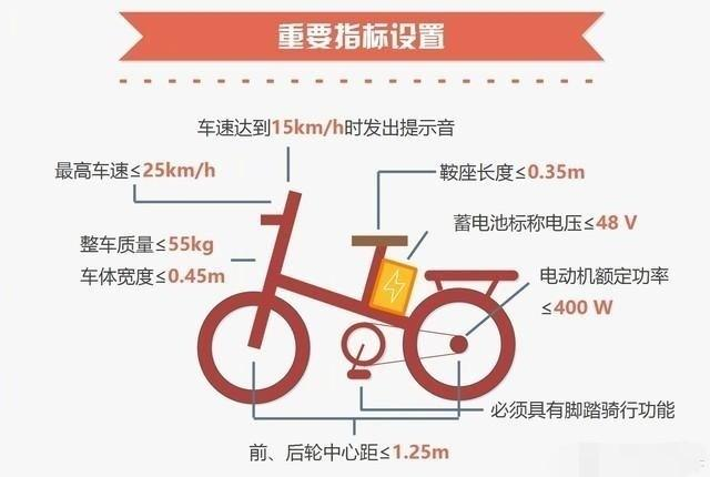 电动自行车载重多少,一个不受待见的人