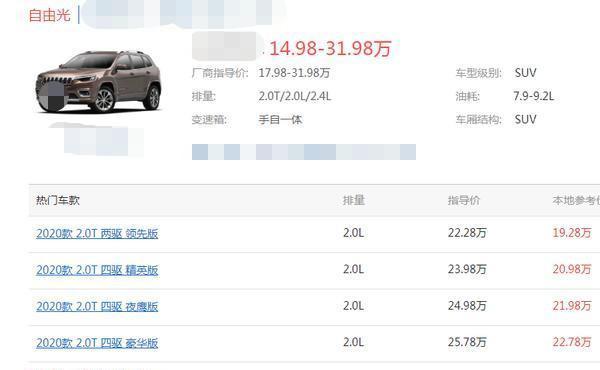 自由光报价,国产jeep自由光故障率