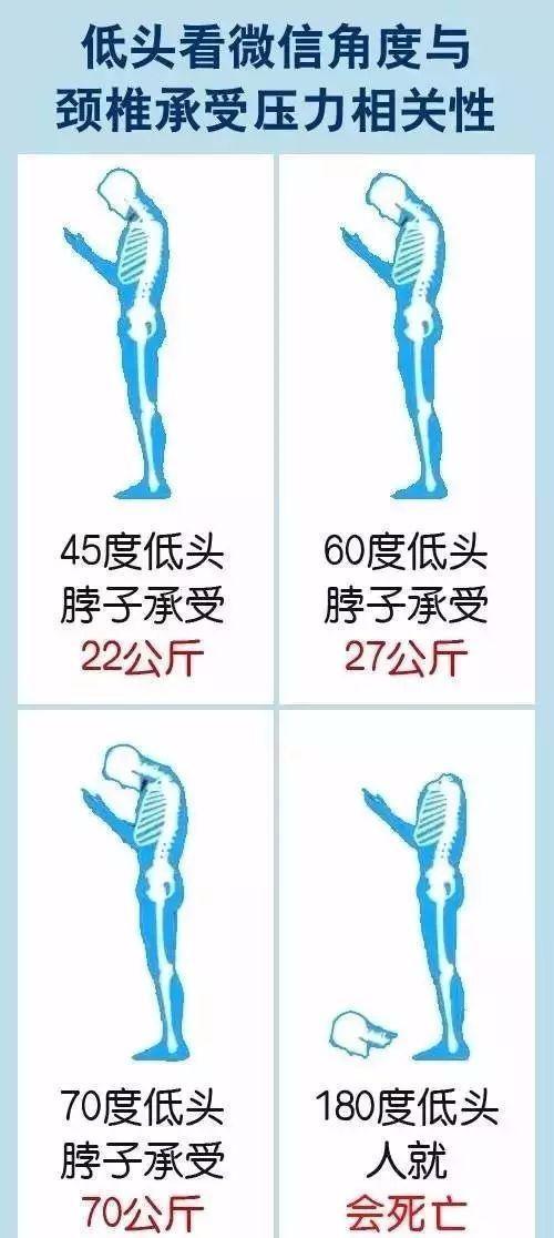 通知: 一种新病正在席卷中老年, 可致瘫痪!