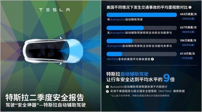特斯拉自动辅助驾驶要买吗,特斯拉基础版辅助驾驶