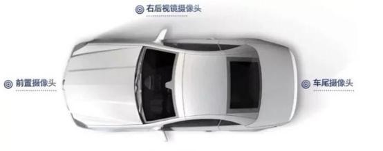 汽车全景360多少钱一套,汽车360全景多少钱