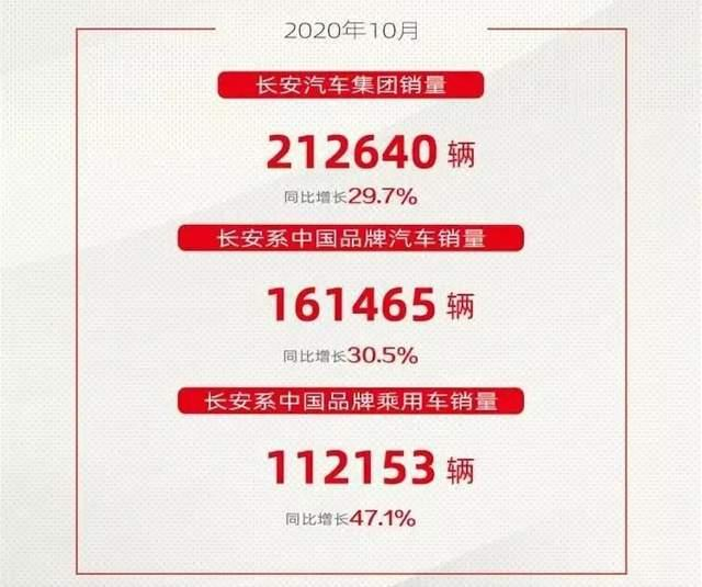 邵陽到大觀的汽車,長安汽車十二月份銷量