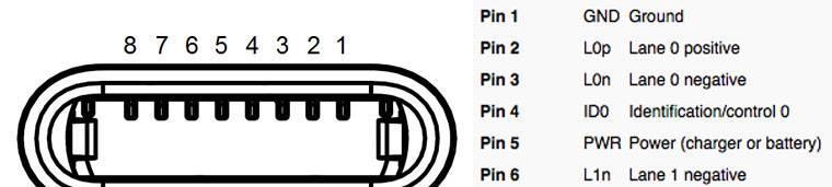 苹果还会为 iPhone 换上 USB-C 吗