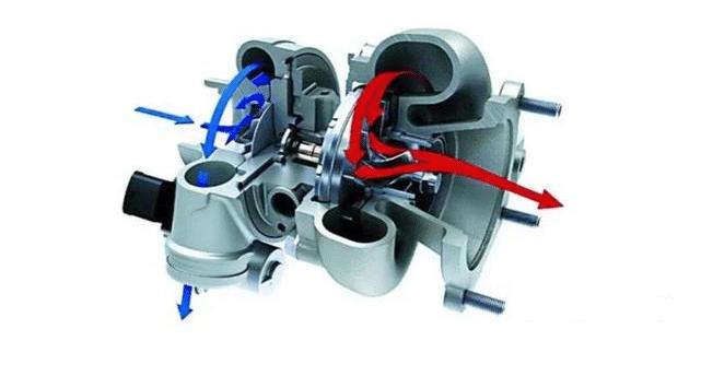 涡轮增压的车加92号汽油可以吗,大众涡轮增压车可以加92号汽油吗