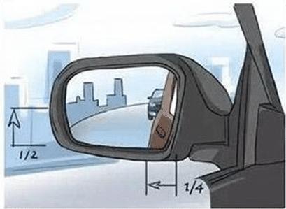 自动挡汽车后视镜的调法,汽车内后视镜怎么调节