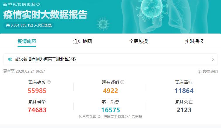 截止22日7时,新型肺炎实时大数据报告!