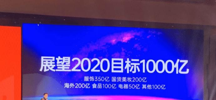 """""""秒杀""""李佳琦!6小时带货超6亿,2020年启动1000亿,成第一网红!"""