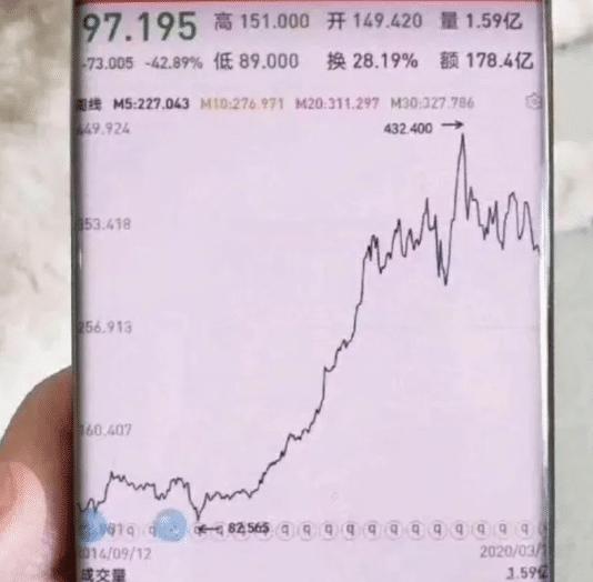 """【】""""炒股的朋友一定别用曲面屏手机!否则...""""股票怎么跌的都不知道哈哈哈"""