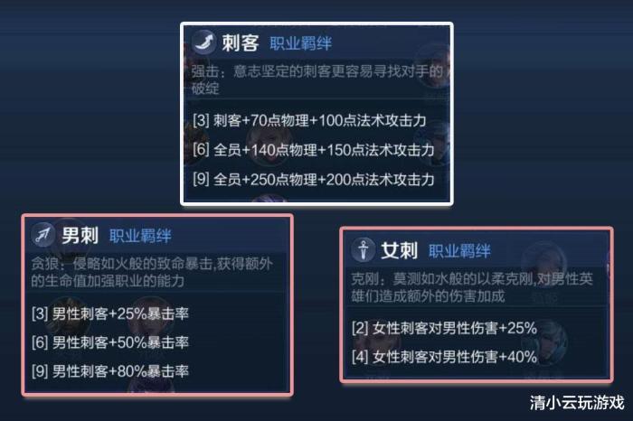 王者模拟战:刺客终极奥义,6套主流阵容,带你体验刺客2.0体系(图1)