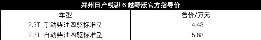 郑州日产皮卡锐骐6,郑州日产锐骐6柴油四驱