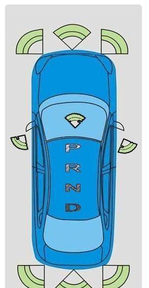汽车挡P,R,N,D各代表什么_,自动挡上面P R N D什么意思
