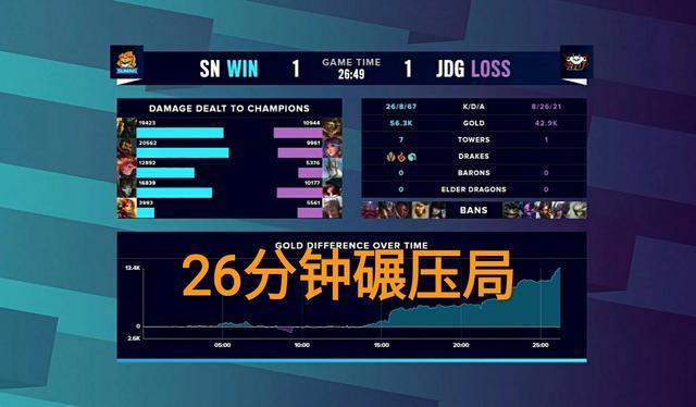 """狠狠擼av_""""一个反向大招直接封神"""",Huanfeng打出世界名画,我在你家开炮-第2张图片-游戏摸鱼怪"""
