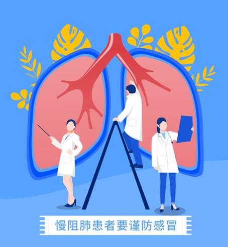 慢阻肺感冒后最需要止咳化痰