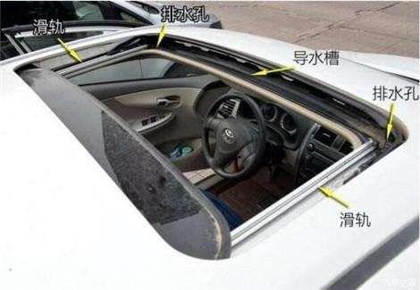 汽车底盘有排水孔吗,汽车底盘左右梁排水孔