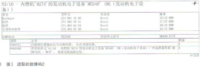 奔馳B200,奔馳c200發動機圖片