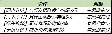 王者荣耀:全服更新送永久英雄,东皇太一KPL限定皮肤上架商城