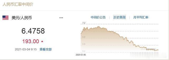 人民币中间价调贬193点 机构预计在6.35~6.50区间波动