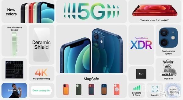 iPhone 12 mini产量被调低?爆料称为了给Pro系列让路