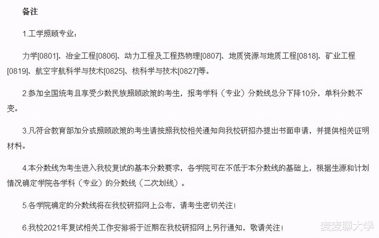 34所考研复试线:湖大/重大/复旦/西安交大等8校复试线④