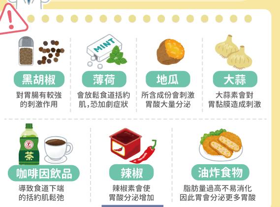 胃食道逆流如何舒缓、改善?医师建议:这 7 种食物少碰为妙!