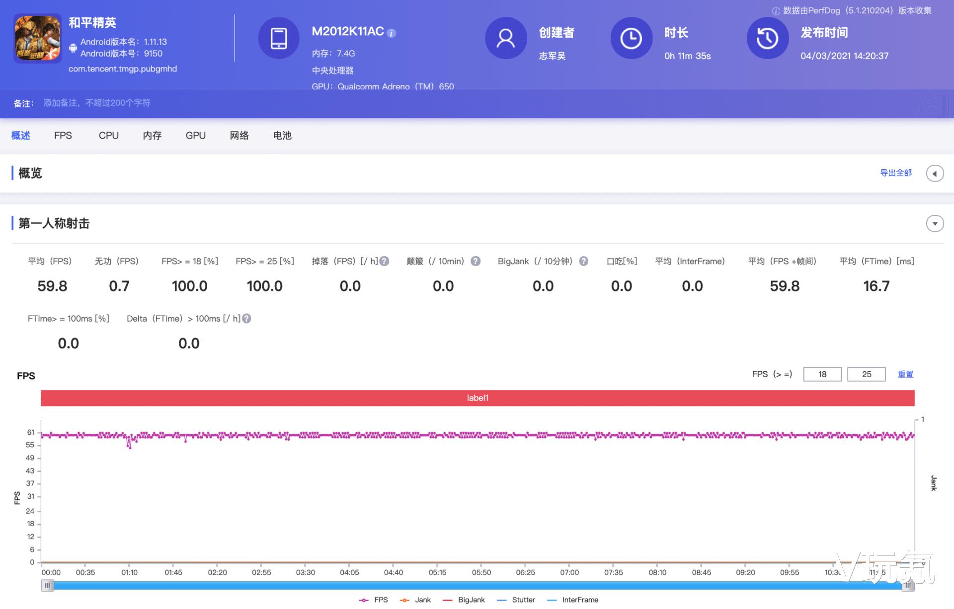 Redmi K40评测:优缺点并存,性价比突出