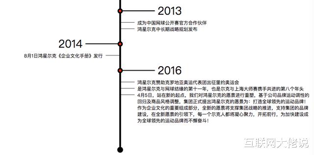 揭秘鸿星尔克:父子两代3人创业21年,10年崛起10年坎坷