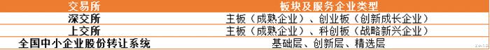 """北交所横空出""""市"""",申万宏源能否斩获券商一哥?"""