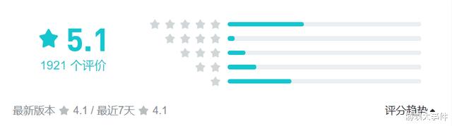 iOS畅销榜周报:《战神遗迹》上线首周预估收入199万美元
