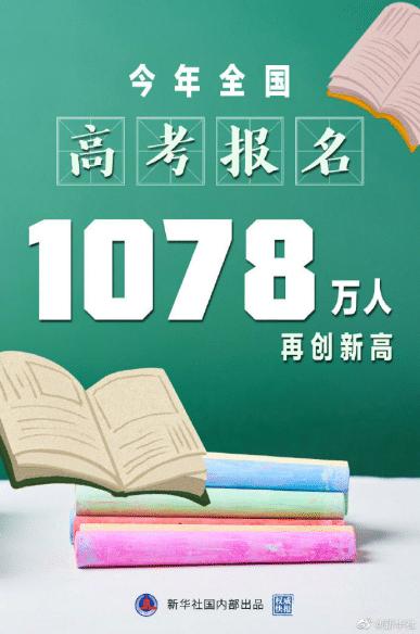 2021年高考报名人数1078万,河南一省便占据1/10,不愧是高考大省!