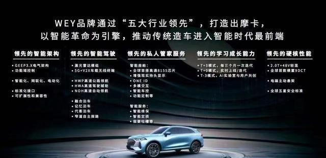 新一代智能汽车有什么特别?WEY摩卡三智融合,IQ拉满