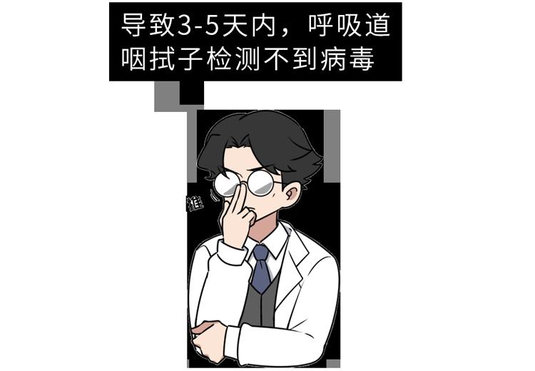 """""""脱裤子趴下!""""核酸检测为何增加肛拭子?返乡人,你捅了吗?"""