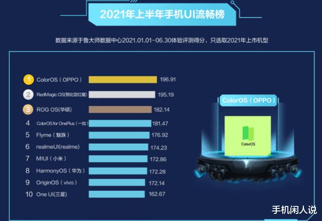 2021年上半年手机榜单:鸿蒙系统入榜,小米OPPOvivo表现强劲