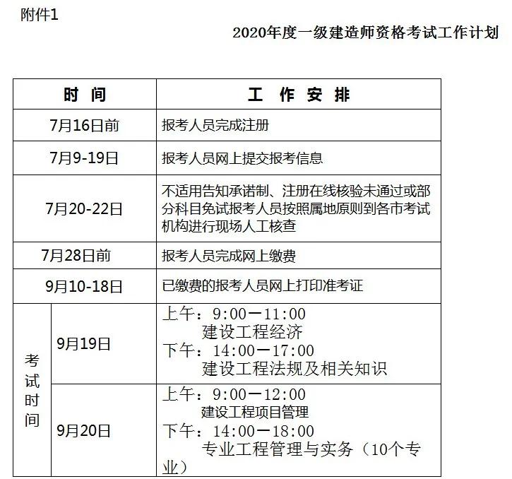 2021一级建造师考试6月下旬开始报名