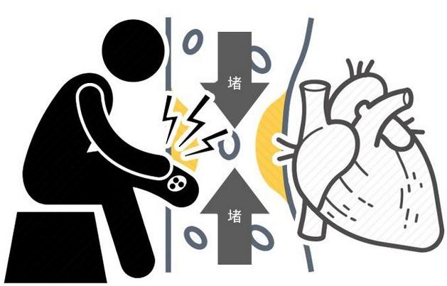 为何高血脂越来越多?医生:少碰3物,少做3事,血管会感激你!