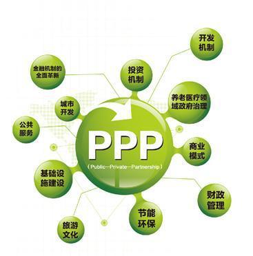 农业领域ppp指导意见发布 农业投融资迎利好