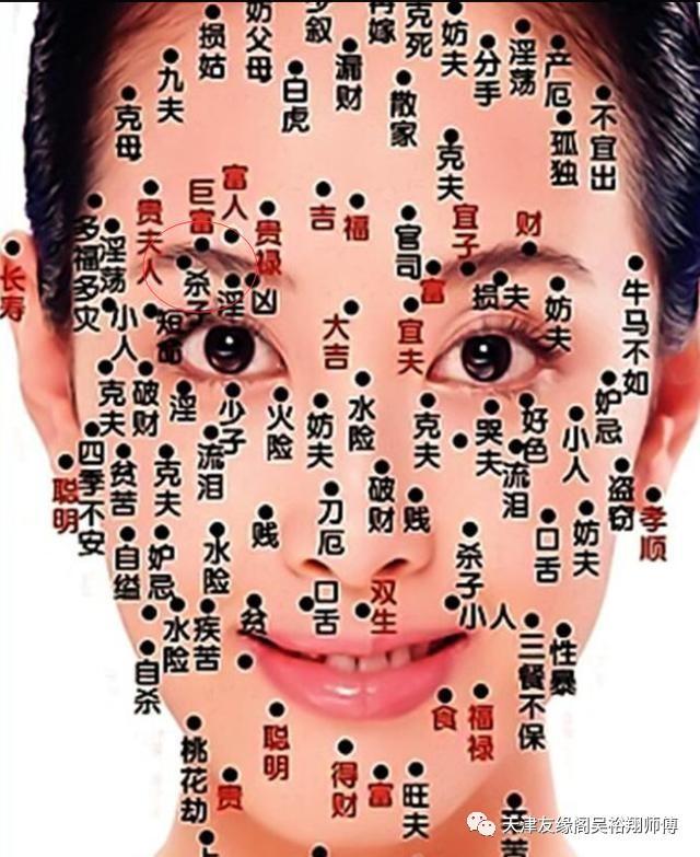 [转载]女人眼角有痣的奥秘,左眉毛有痣代表财富旺夫相