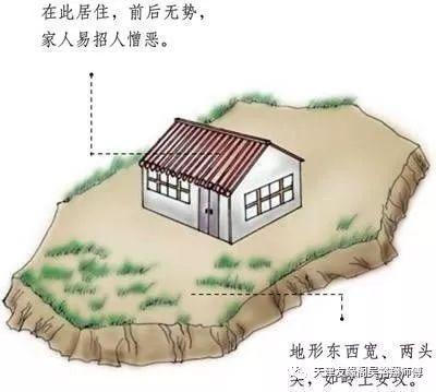 阳宅风水十要诀  7种绝户破财室庐直断法。
