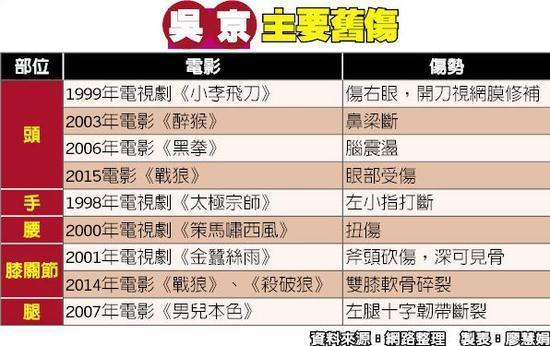 吴京不再拍打戏, 彭于晏段奕宏主演战狼3, 期待导演吴京