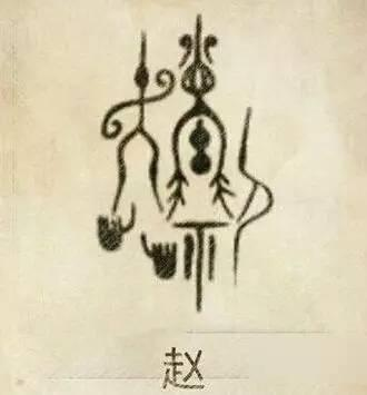 qq头像姓氏带字图片杨