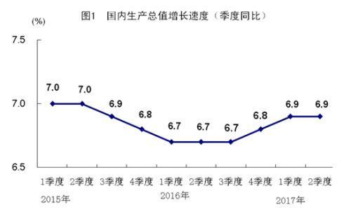 经济总量同比上升的例子_2020年经济上升图